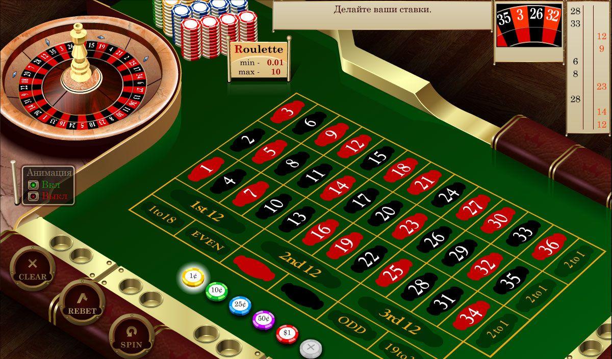 Ретро игровые автоматы помидоры карты на i играть на клавиатуре